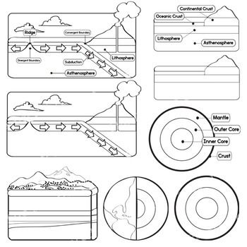 Layers of the Earth Clip Art - Geology - Earth Science - Color & Blackline