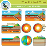 Layers of the Earth Clip Art - Geology - Earth Science - C