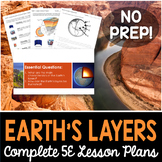 Earth's Layers Complete 5E Lesson Plan - Distance Learning