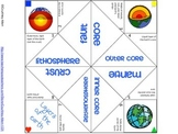 Layers of the Earth Cootie Catcher