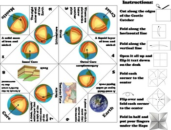 Layers of the Earth Activity/ Foldable (Geology Unit)