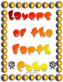 Layers of the Earth Cube and Word Search