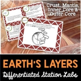 Earth's Layers Student-Led Station Lab
