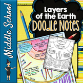 LAYERS OF THE EARTH SCIENCE DOODLE NOTE, INTERACTIVE NOTEBOOK, MINI ANCHOR CHART