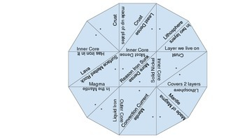 Layers of the Earth - Geometric Matching Game