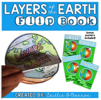 Layers of the Earth Flip Book