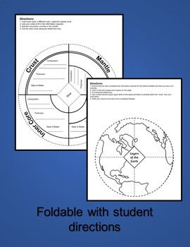 Layers of the Earth Foldable