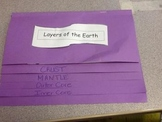 Layers of the Earth Foldable with Frayer Model Graphic Organizers