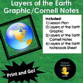 Layers of the Earth Graphic/Cornell Notes