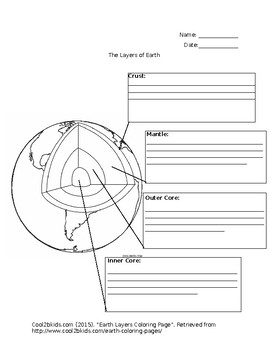Layers of the Earth Guided Notes