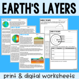 Layers of the Earth - Guided Reading + Worksheets - Print
