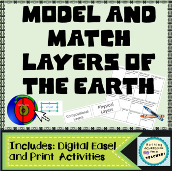 Layers of the Earth Hands-On Activity and Coloring Worksheet