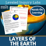 Earth's Layers Inquiry Labs