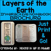 Layers of the Earth Interactive Notebook Brochure