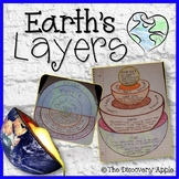 Layers of the Earth Interactive Notebook Pages & Editable PowerPoint w/ Pop Quiz