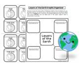 Layers of the Earth Interactive Science Journal //