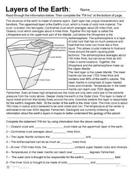 Layers of the Earth - Introduction and Activity
