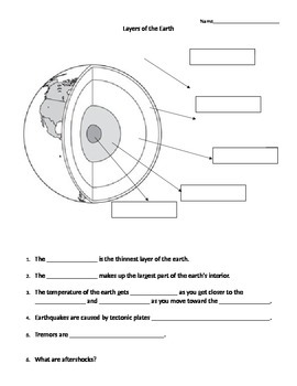 Layers of the Earth Middle School Science Worksheet by Miss S Says