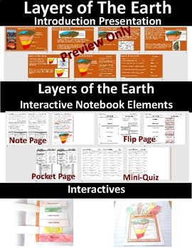 Layers of the Earth  Mini-Pack  W/ PowerPoint