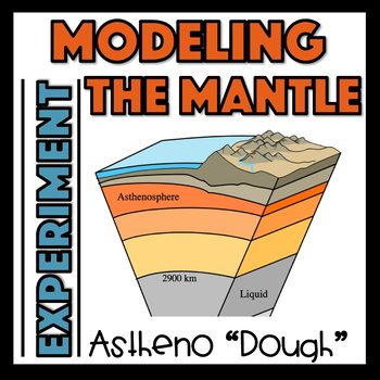 Layers of the Earth: Modeling the Asthenosphere