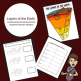 Layers of the Earth Outline and Teaching Master and Picture Dictionary