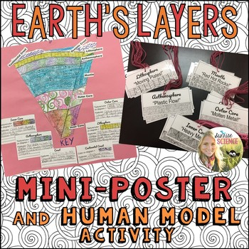 Layers of the Earth Poster Project and Human Model Activity
