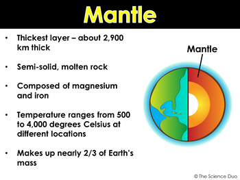 Layers of the Earth - PowerPoint and Notes