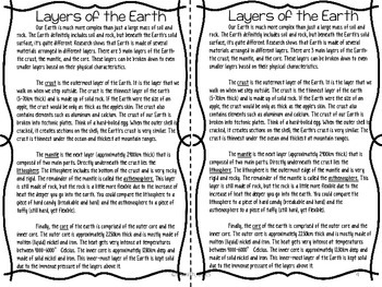 layers of the earth reading comprehension interactive notebook tpt. Black Bedroom Furniture Sets. Home Design Ideas