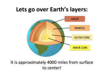 Layers of the Earth SMART notebook presentation