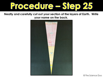 Layers of the Earth Scale Model Activity
