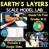 Layers of the Earth Scale Model Lab
