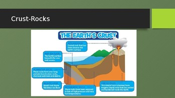 Layers of the Earth-Science 8