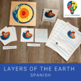 Layers of the Earth Spanish (6-9)