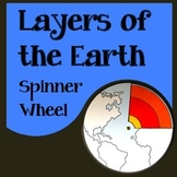 Layers of the Earth Moving Wheel Model