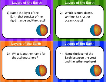 Layers of the Earth Task Cards