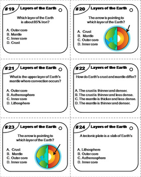 Layers of the Earth Task Cards (Geology Unit)
