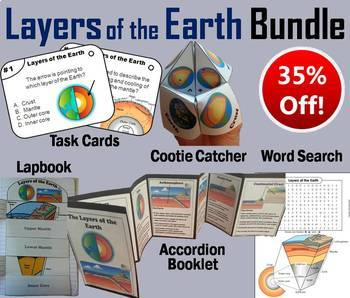 Layers of the Earth Task Cards and Activities Bundle