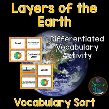 Layers of the Earth Vocabulary Sort