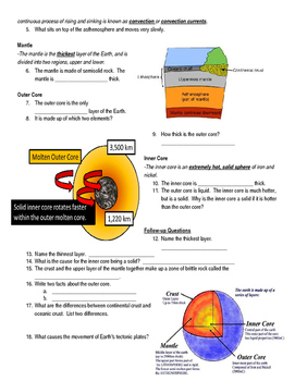 Layers of the Earth Webquest