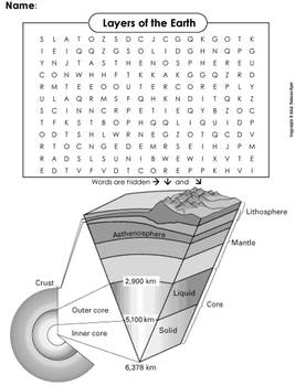 Layers of the Earth Word Search