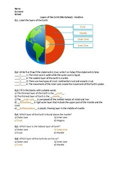 Layers of the Earth - Worksheet