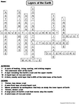 Layers of the Earth Assessment Worksheet/ Crossword Puzzle
