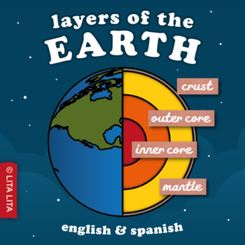 Layers of the Earth,  fold and learn