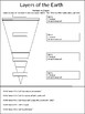 Layers of the Earth summary worksheet
