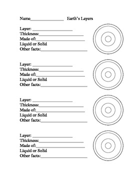 It's just an image of Dynamite Earth Layers Worksheet Printable