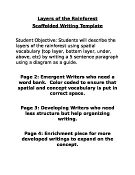 Layers of the Rainforest Scaffolded Writing Template