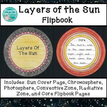 Layers of the Sun Flipbook
