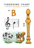 Lazlo Learns Recorder Fingering Charts