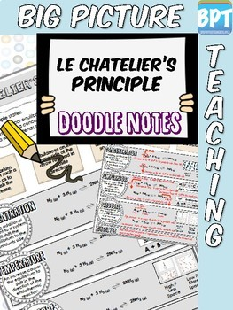 Le Chatelier's Principle Activity Worksheet Doodle Notes