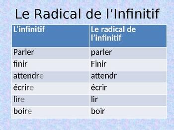 Le Futur Proche and Le Futur Simple PowerPoint